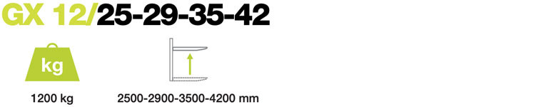 Pramac GX12 Szczegóły specyfikacji technicznej