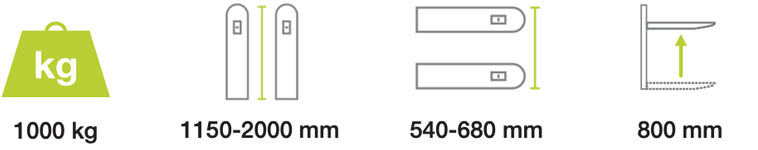 Specyfikacja techniczna Pramac HX10M