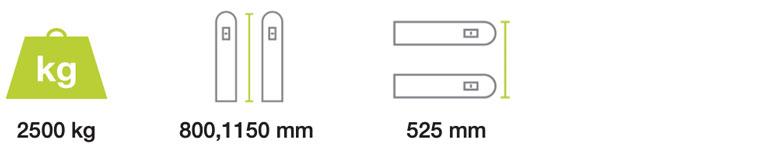 Szczegóły specyfikacji technicznej Pramac